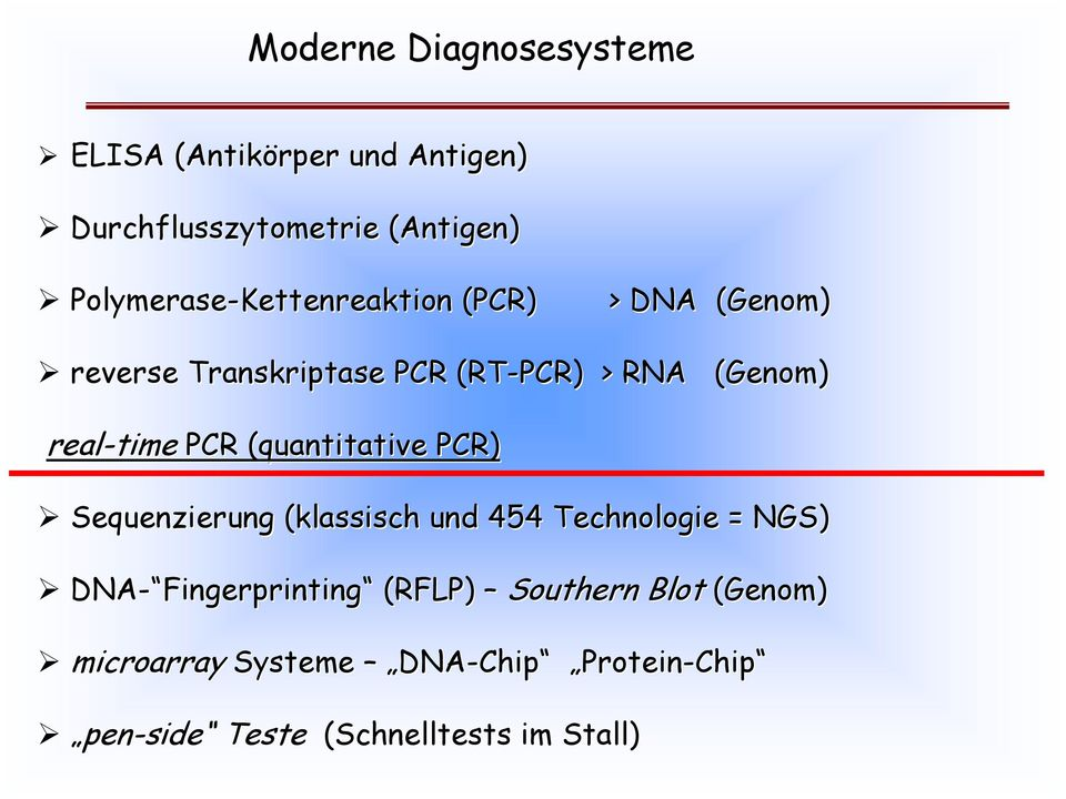 real-time PCR (quantitative PCR) Sequenzierung (klassisch und 454 Technologie = NGS) DNA-
