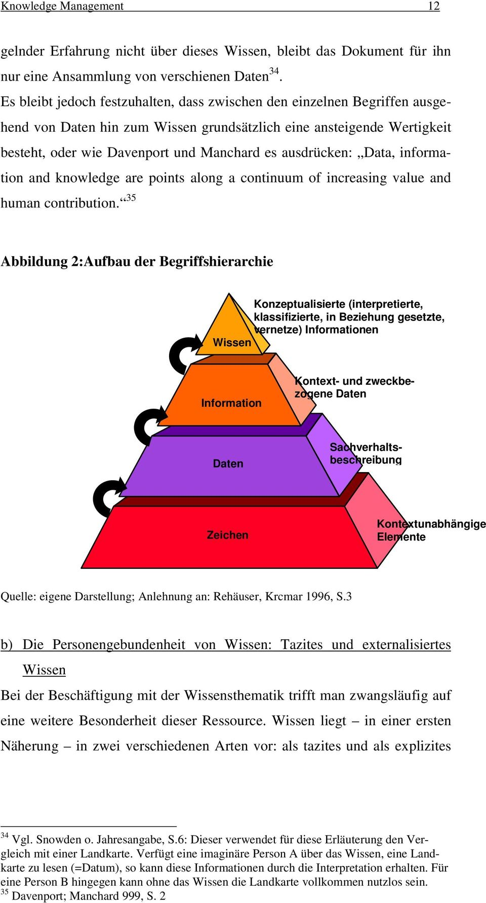 ausdrücken: Data, information and knowledge are points along a continuum of increasing value and human contribution.