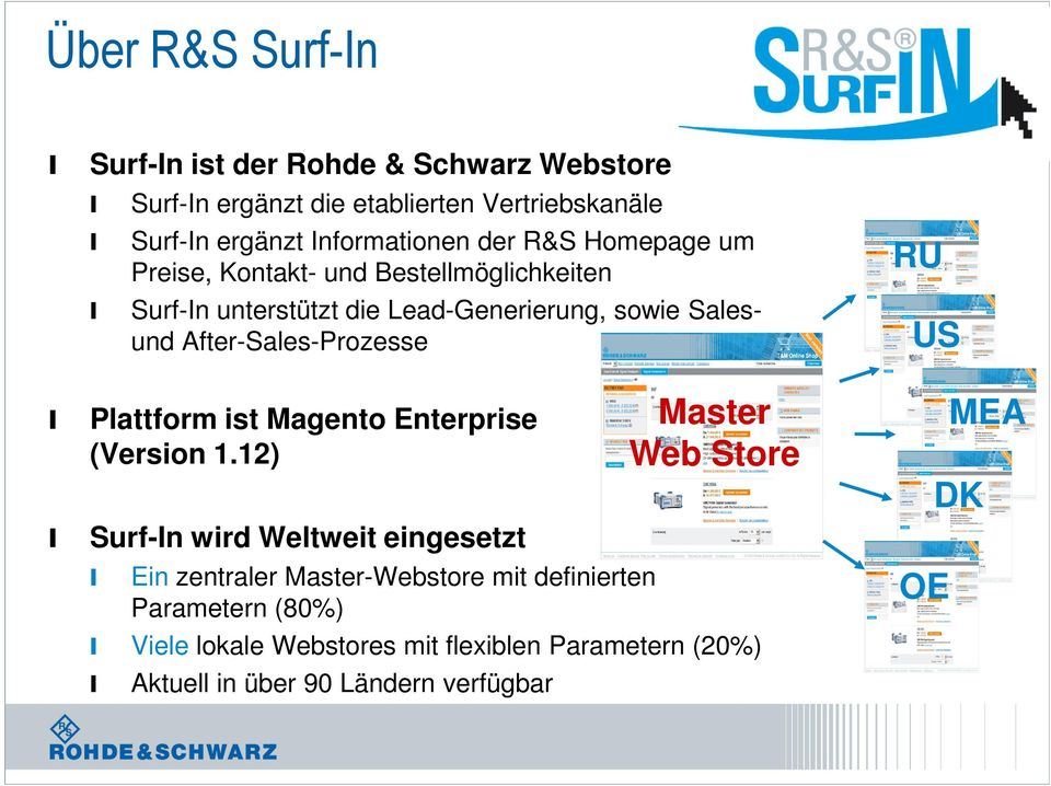 After-Sales-Prozesse l Plattform ist Magento Enterprise (Version 1.