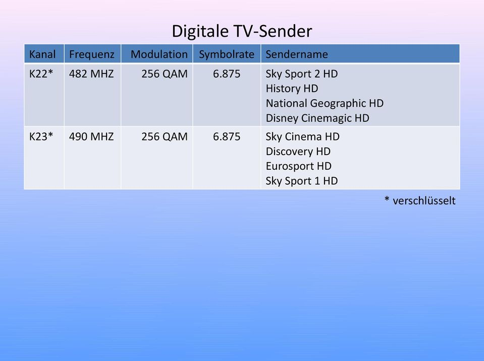 Geographic HD Disney Cinemagic HD K23* 490 MHZ