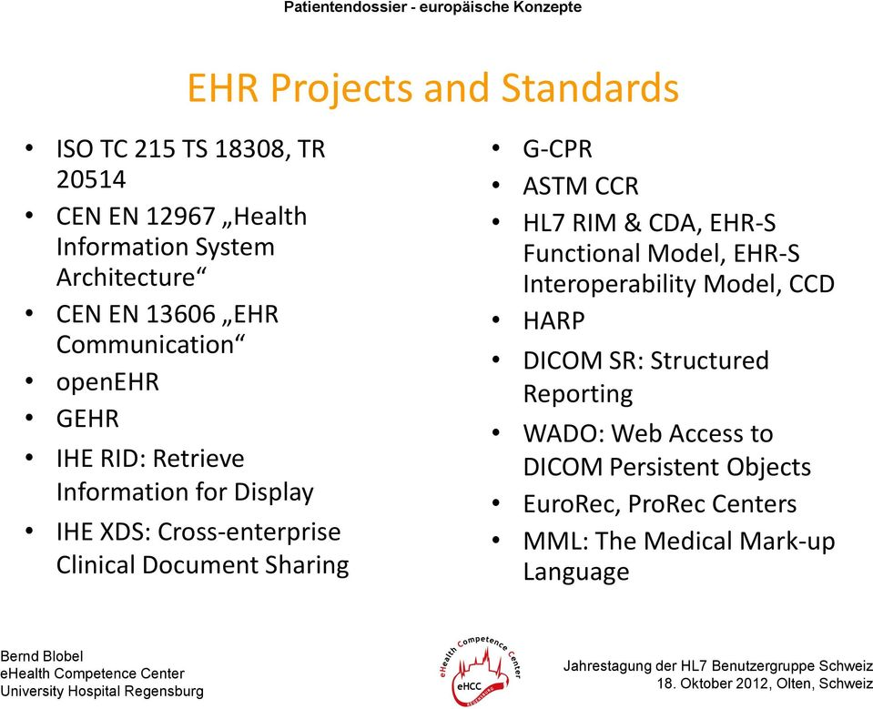 Document Sharing G-CPR ASTM CCR HL7 RIM & CDA, EHR-S Functional Model, EHR-S Interoperability Model, CCD HARP DICOM