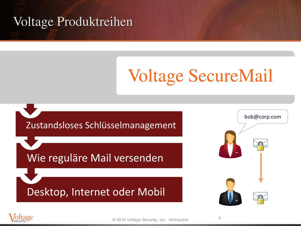 SecureMail