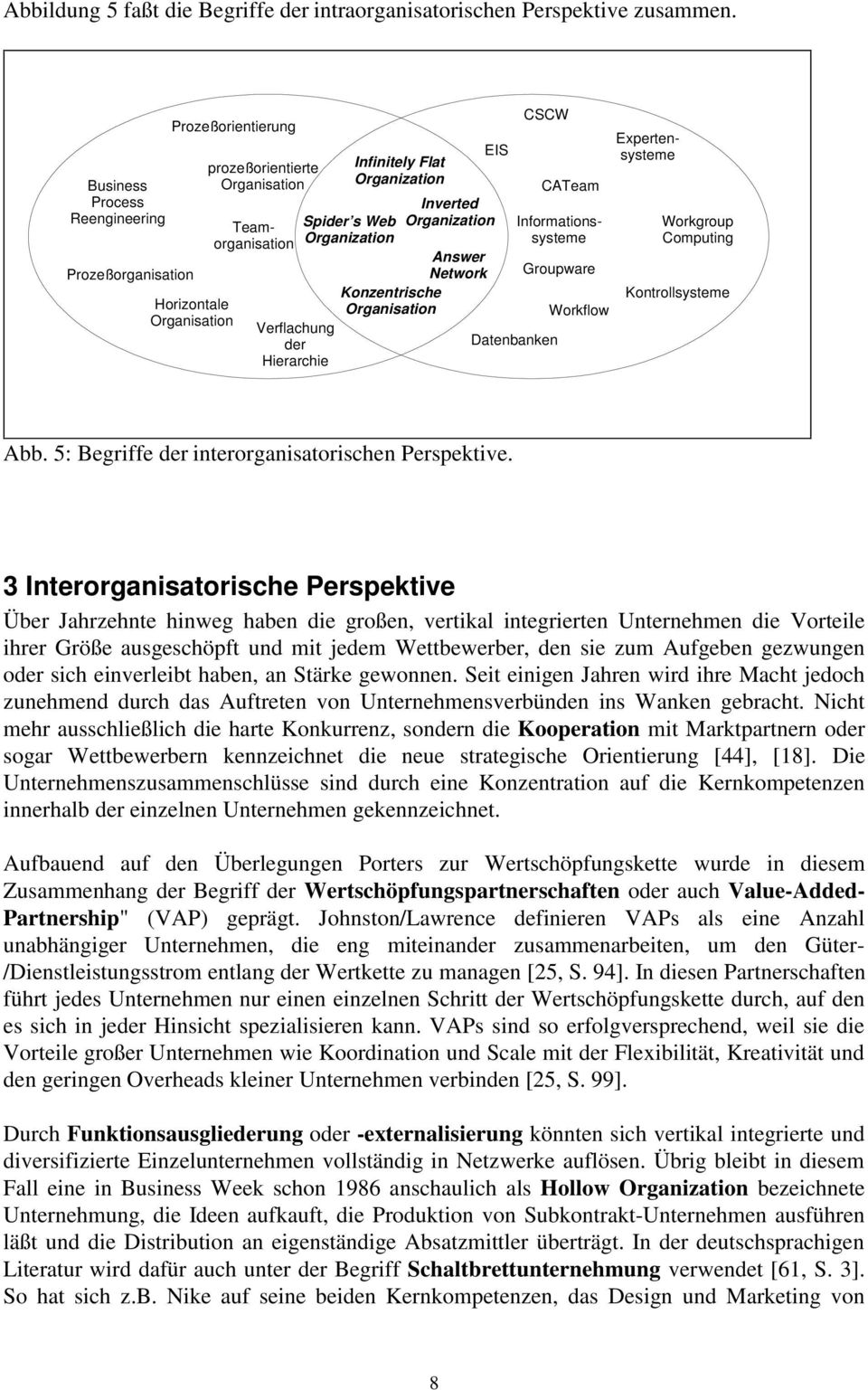 Spider s Web Organization Organization Answer Network Konzentrische Organisation CSCW Datenbanken CATeam Expertensysteme Informationssysteme Groupware Workflow Teamorganisation Workgroup Computing
