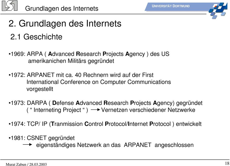 40 Rechnern wird auf der First International Conference on Computer Communications vorgestellt 1973: DARPA ( Defense Advanced Research