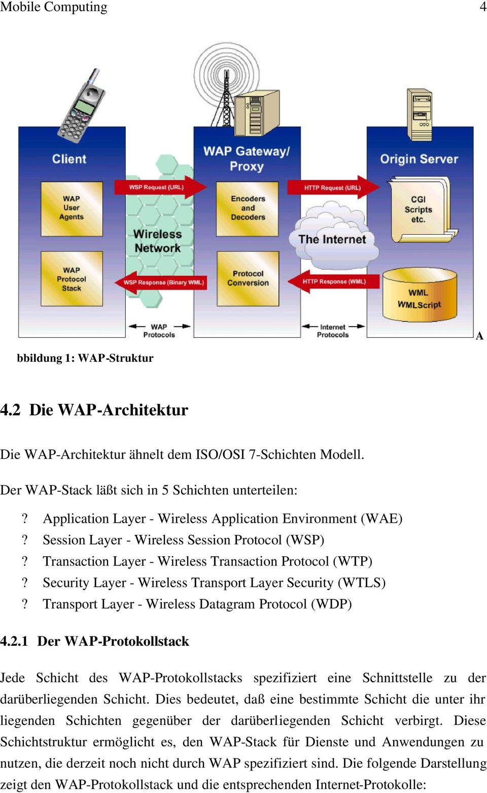 Security Layer - Wireless Transport Layer Security (WTLS)? Transport Layer - Wireless Datagram Protocol (WDP) 4.2.