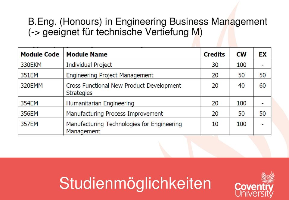 Business Management (->