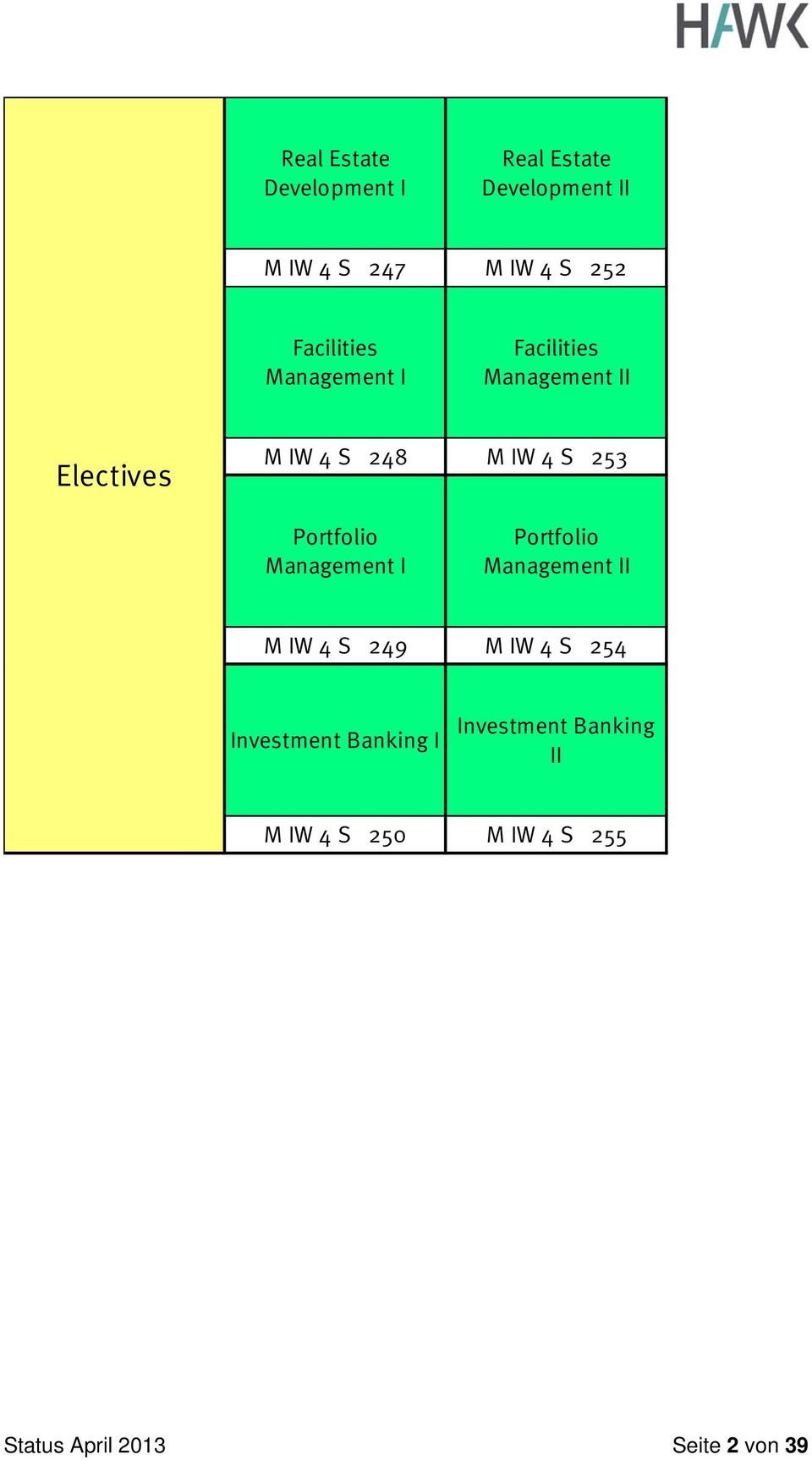 Portfolio Management I Portfolio Management II M IW 4 S 249 M IW 4 S 254 Investment