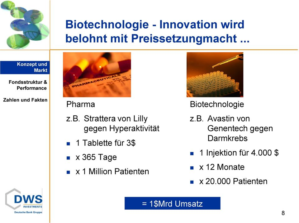 1 Million Patienten Biotechnologie z.b.