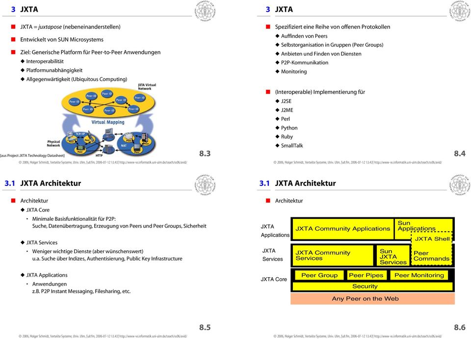 Project JXTA Technology Datasheet] 8.3 (Interoperable) Implementierung für J2SE J2ME Perl Python Ruby SmallTalk 8.4 3.1 JXTA Architektur 3.