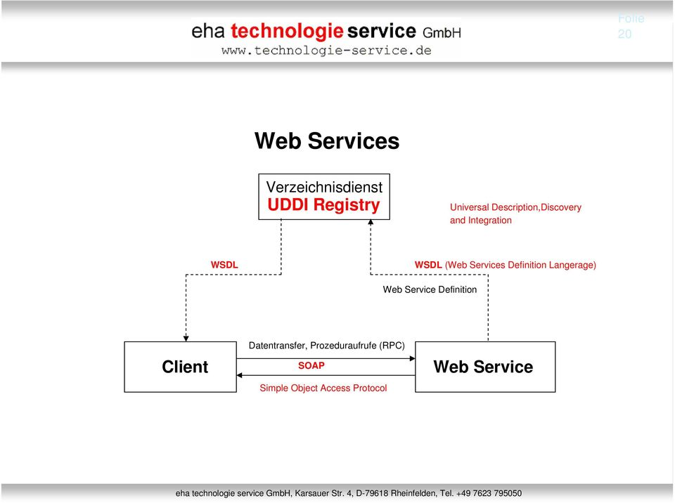 Definition Langerage) Web Service Definition Client