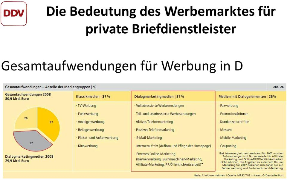 Briefdienstleister