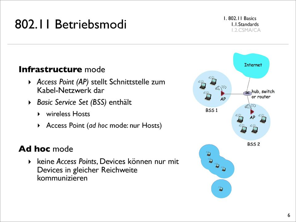 (BSS) enthält wireless Hosts Access Point (ad hoc mode: nur Hosts) Ad hoc mode