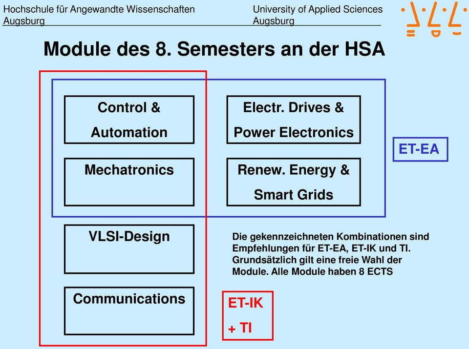 Energy & Smart Grids ET-EA VLSI-Design Communications Die gekennzeichneten