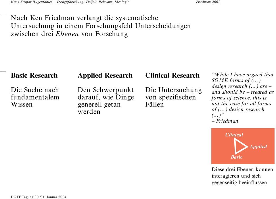 werden Clinical Research Die Untersuchung von spezifischen Fällen While I have argued that SOME forms of ( ) design research ( ) are and should be treated as forms of