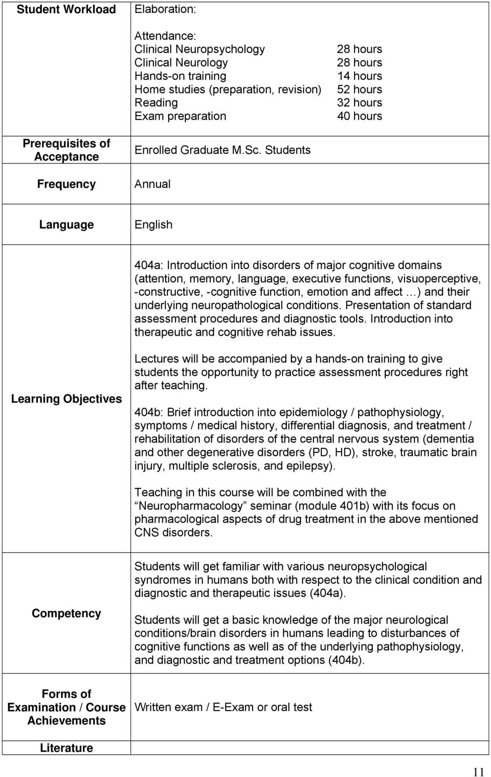 Students Annual Language English 404a: Introduction into disorders of major cognitive domains (attention, memory, language, executive functions, visuoperceptive, -constructive, -cognitive function,