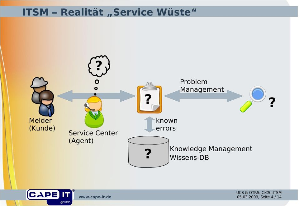Melder (Kunde) known errors Service