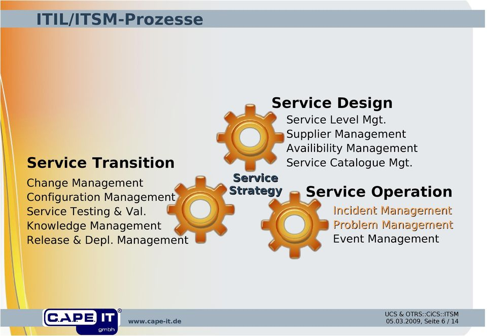 Service Transition Change Management Configuration Management Service Testing & Val.