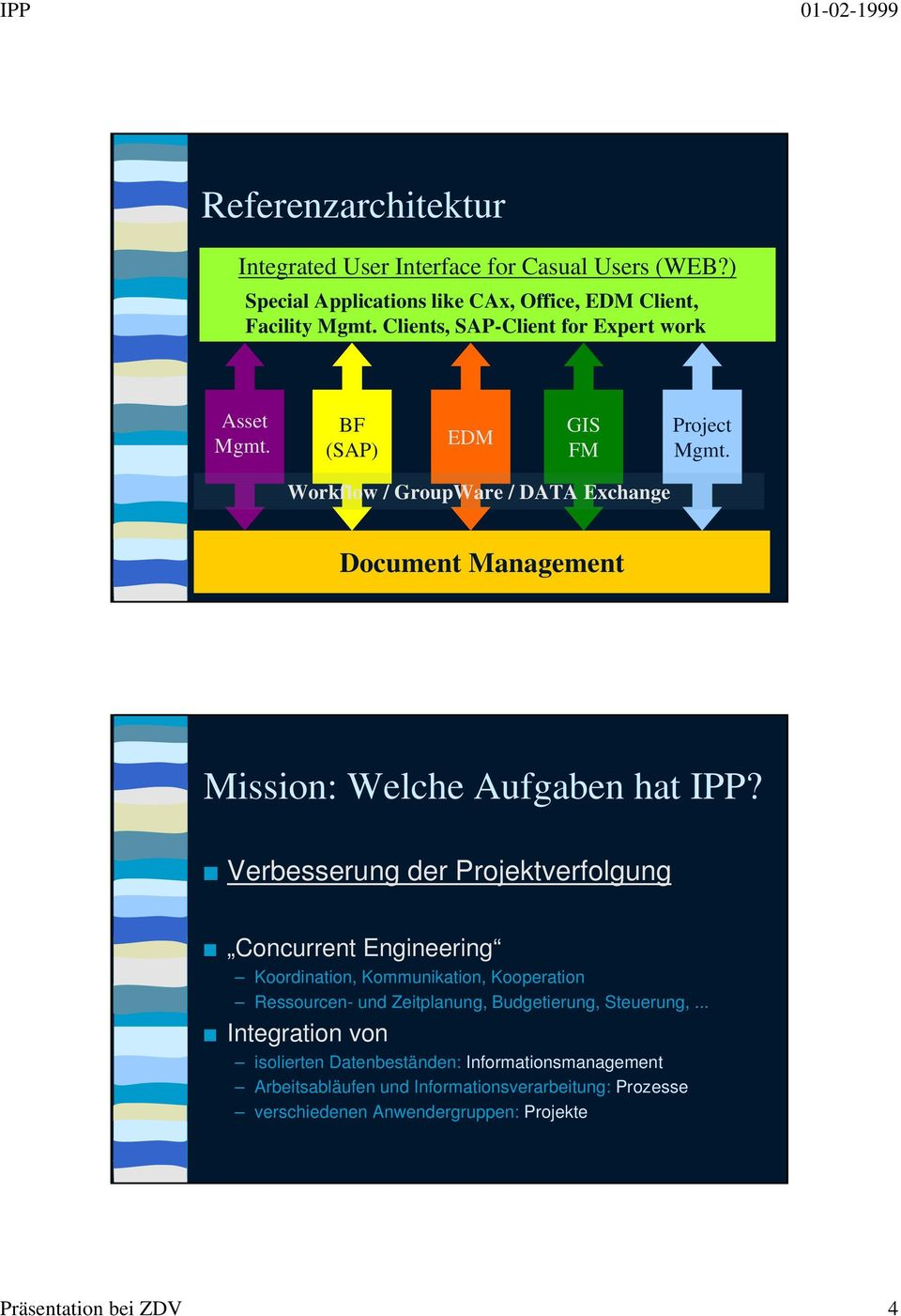 Workflow / GroupWare / DATA Exchange Document Management Mission: Welche Aufgaben hat IPP?