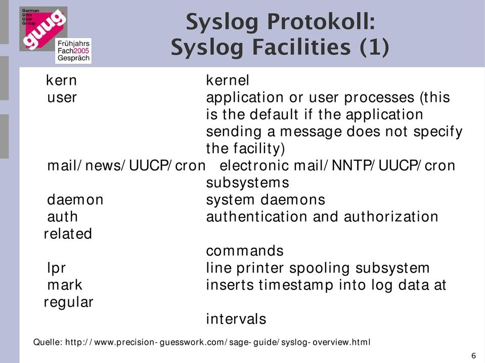 subsystems daem on system daem ons auth authentication and authorization related commands lpr line printer spooling