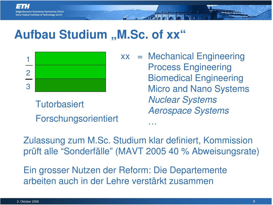 Biomedical Engineering Micro and Nano Systems Nuclear Systems Aerospace Systems Zulassung zum M.Sc.