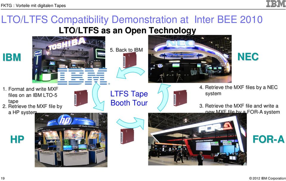 Retrieve the MXF file by a HP system LTFS Tape Booth Tour 4.