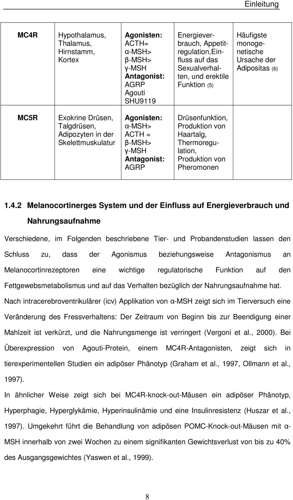 AGRP Drüsenfunktion, Produktion von Haartalg, Thermoregulation, Produktion von Pheromonen 1.4.