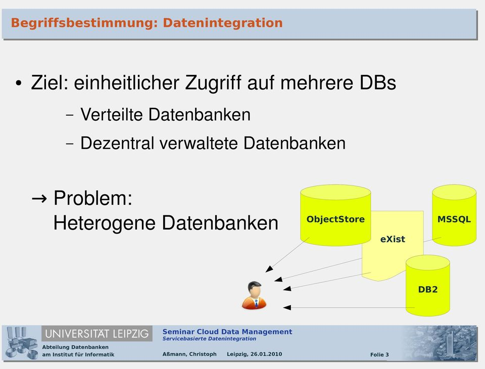verwaltete Datenbanken Problem: Heterogene Datenbanken