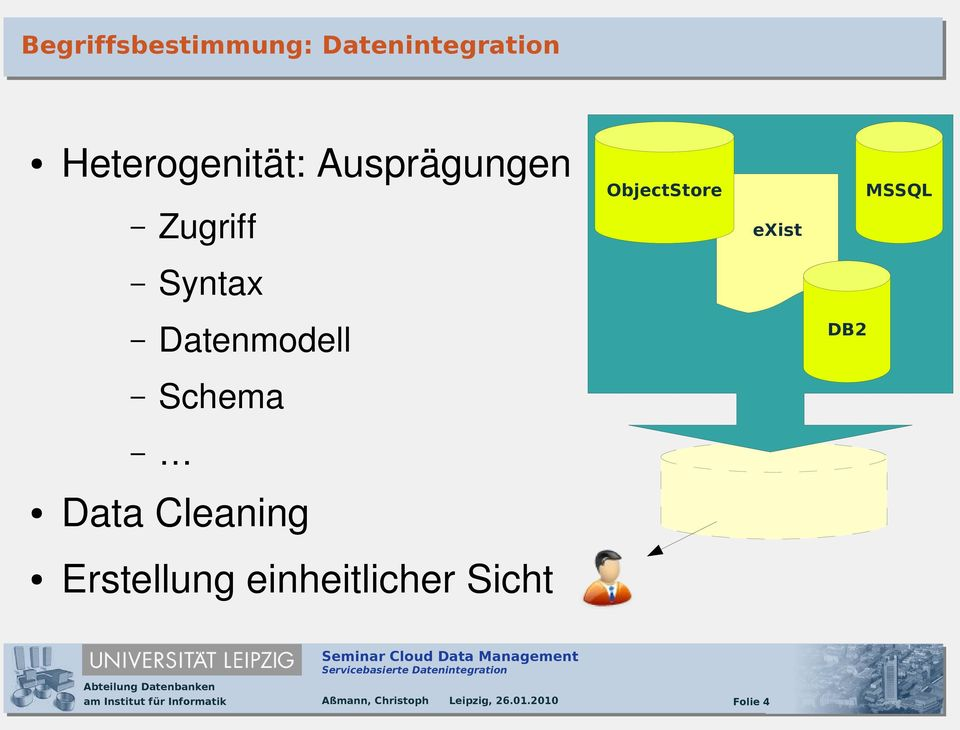 Datenmodell DB2 Schema Data Cleaning Erstellung