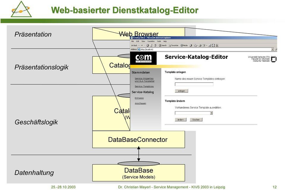 CatalogueEditor (Web Service) DataBaseConnector Datenhaltung DataBase (Service