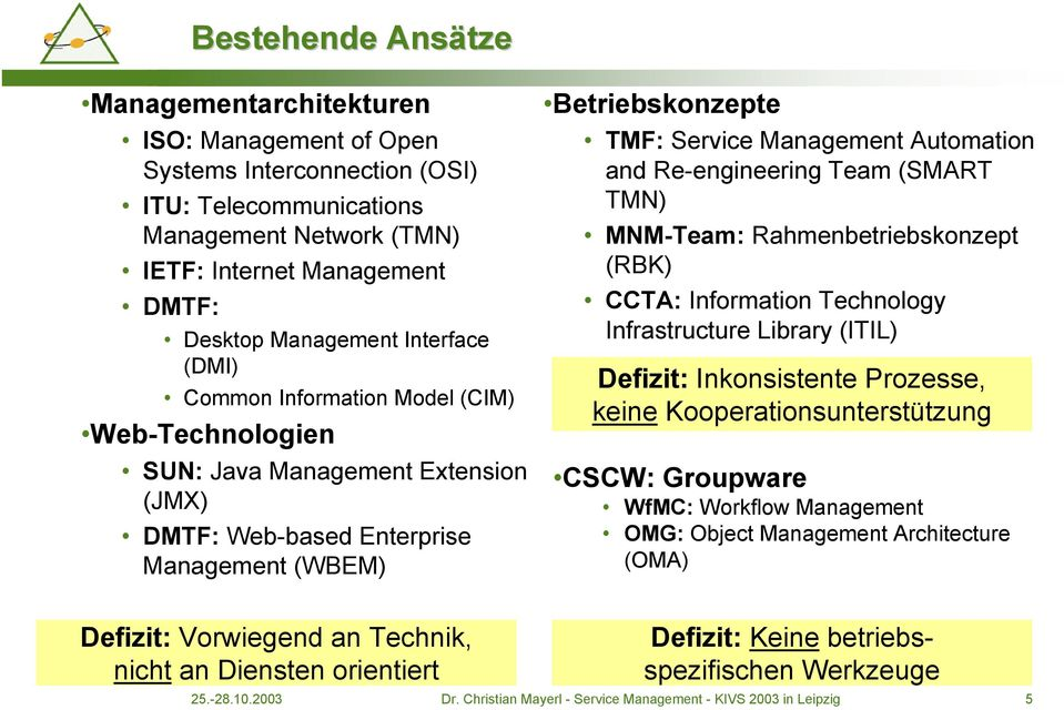 and Re-engineering Team (SMART TMN) MNM-Team: Rahmenbetriebskonzept (RBK) CCTA: Information Technology Infrastructure Library (ITIL) Defizit: Inkonsistente Prozesse, keine Kooperationsunterstützung