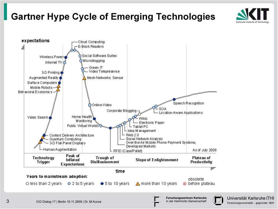 of Emerging Technologies, 2009 3