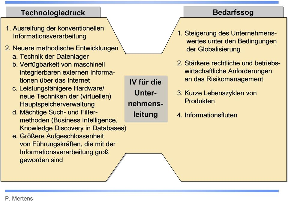 Mächtige Such- und Filtermethoden (Business Intelligence, Knowledge Discovery in Databases) e.
