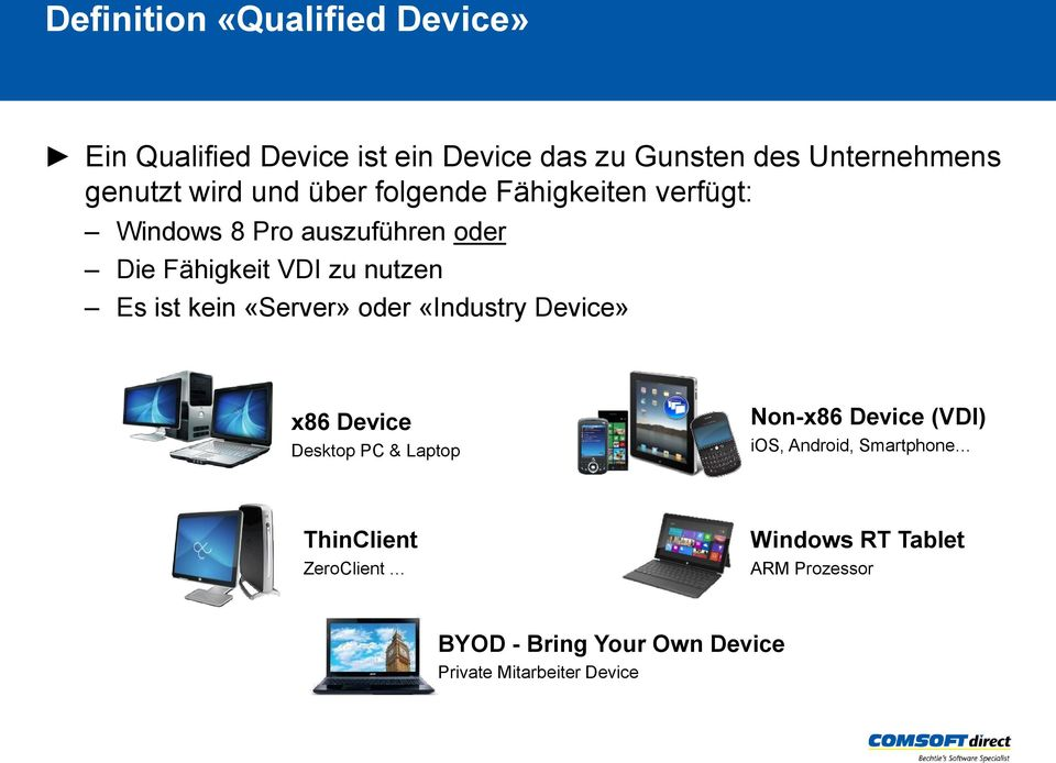 kein «Server» oder «Industry Device» x86 Device Desktop PC & Laptop Non-x86 Device (VDI) ios, Android,