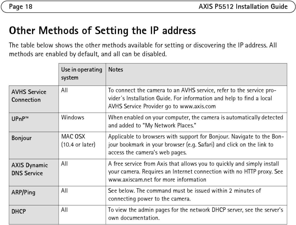Use in operating system Notes AVHS Service Connection All To connect the camera to an AVHS service, refer to the service provider s Installation Guide.