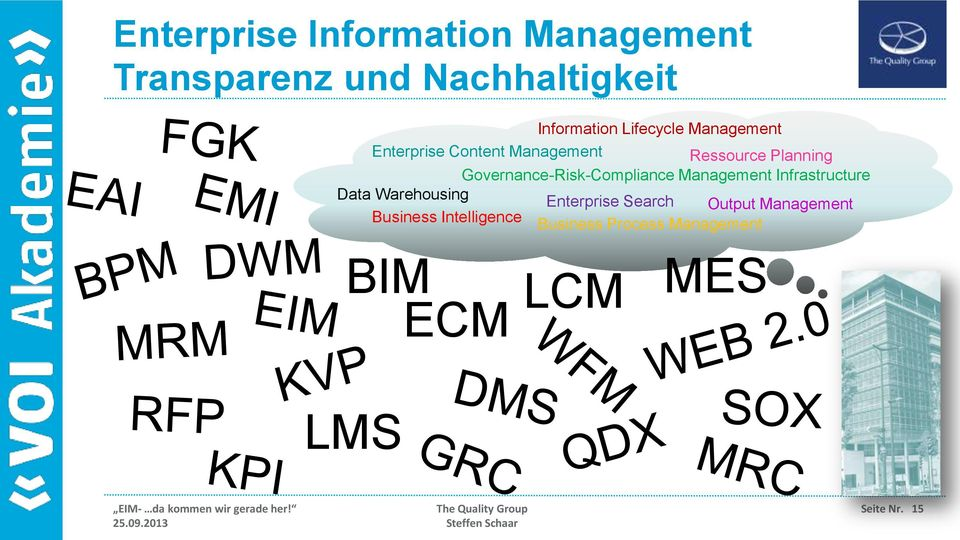 Governance-Risk-Compliance Management Infrastructure Data Warehousing Enterprise