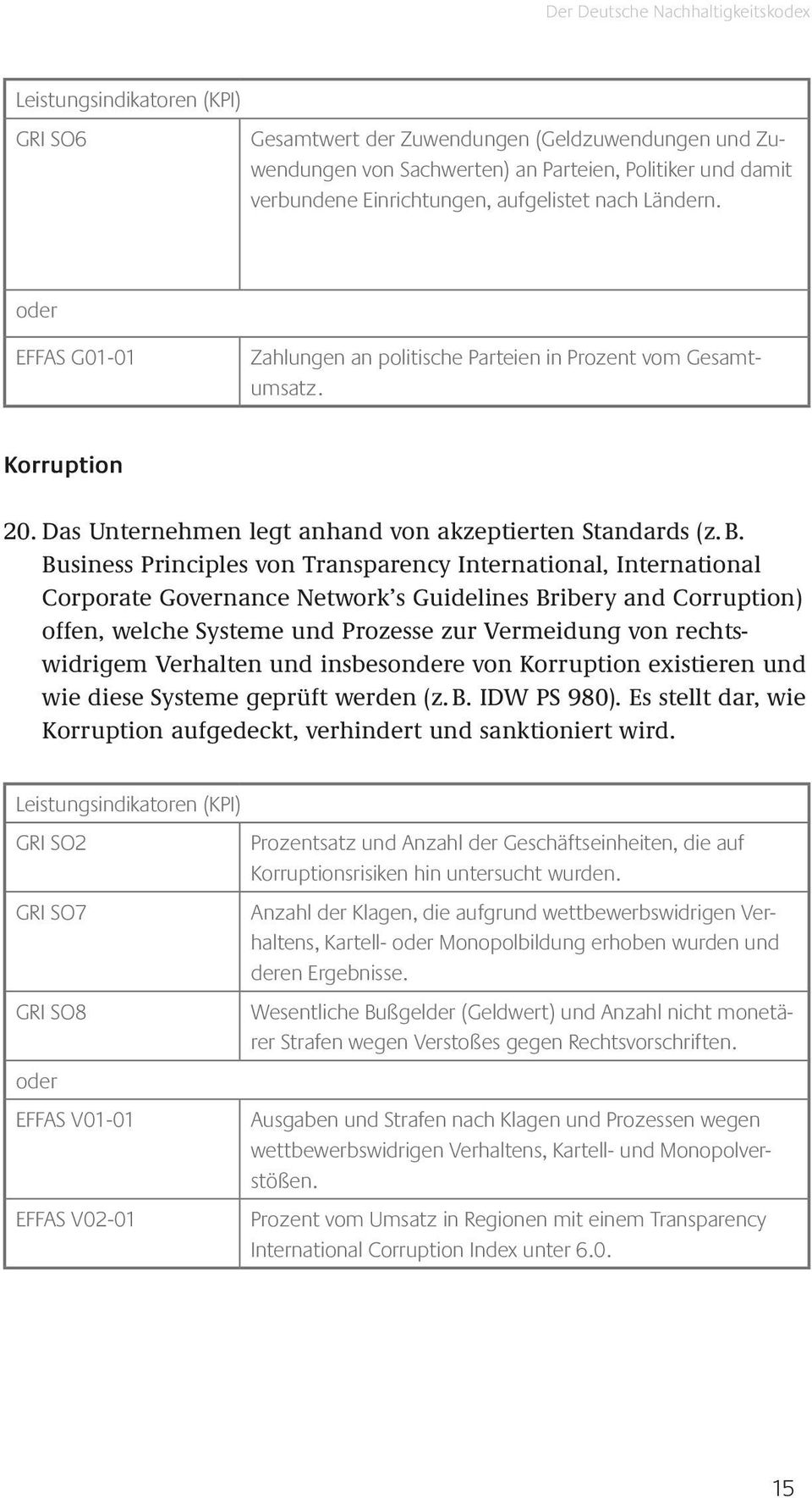 Business Principles von Transparency International, International Corporate Governance Network s Guidelines Bribery and Corruption) offen, welche Systeme und Prozesse zur Vermeidung von