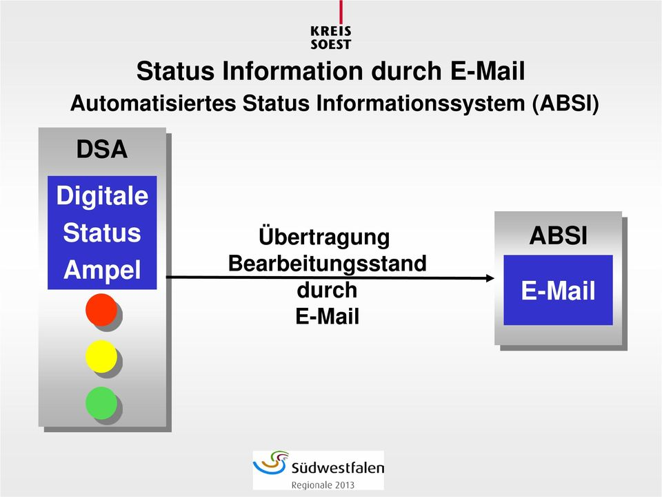 Informationssystem (ABSI) DSA Digitale