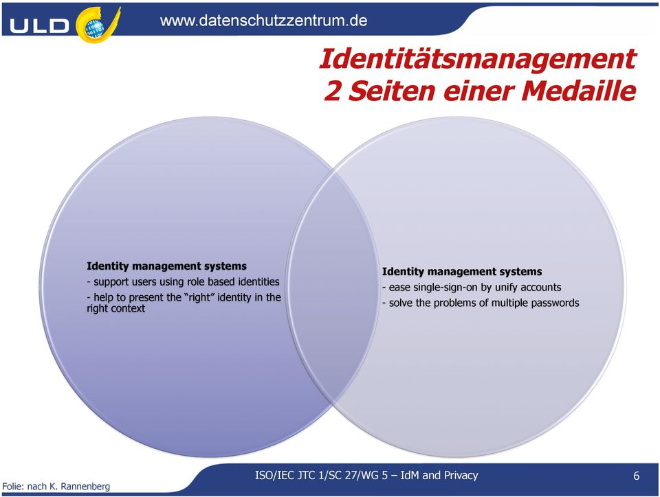 in the right context Identity management systems - ease single-sign-on by