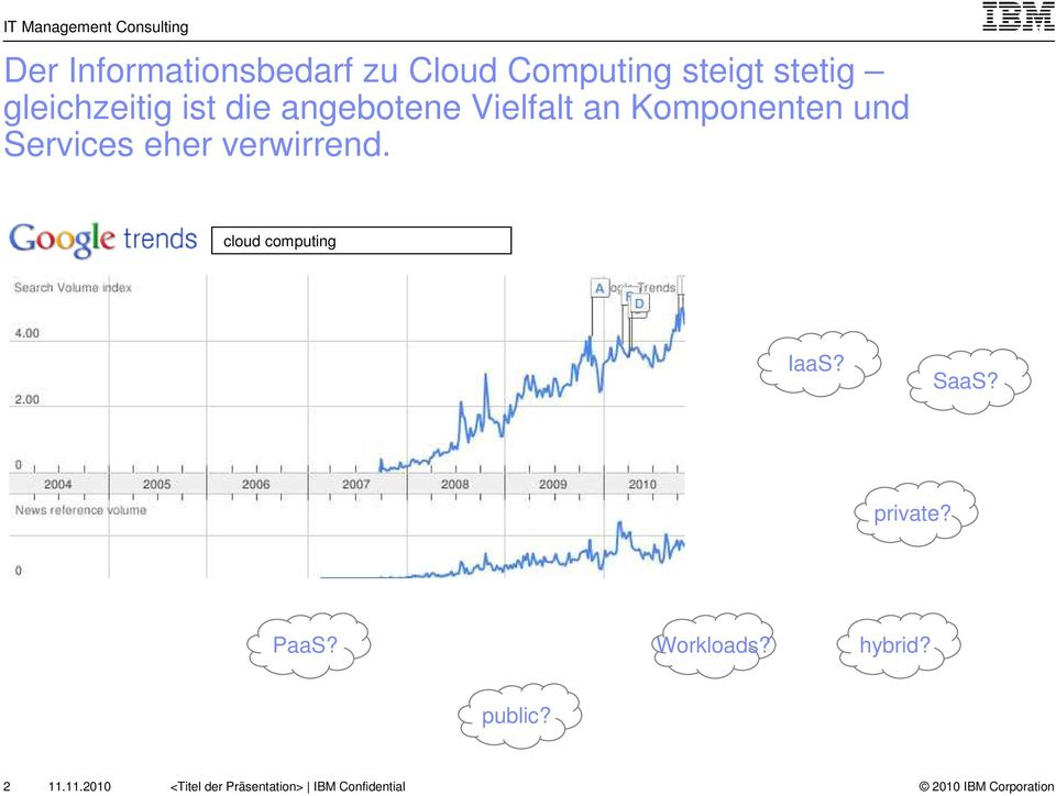 Services eher verwirrend. cloud computing IaaS? SaaS? private?