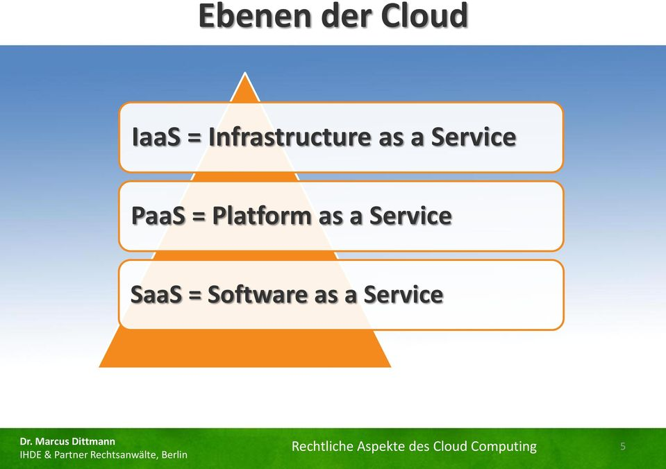 Platform as a Service SaaS = Software