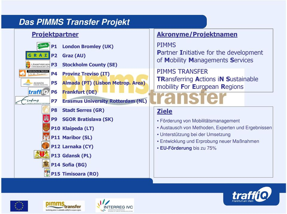 Akronyme/Projektnamen PIMMS Partner Initiative for the development of Mobility Managements Services PIMMS TRANSFER TRansferring Actions in Sustainable mobility For European Regions