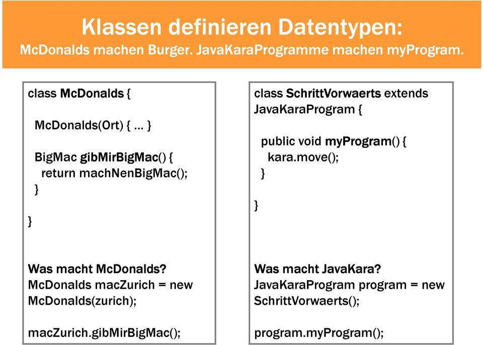 extends JavaKaraProgram { public void myprogram() { kara.move(); Was macht McDonalds?