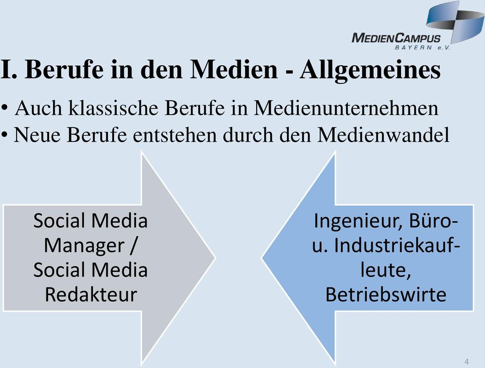 den Medienwandel Social Media Manager / Social Media