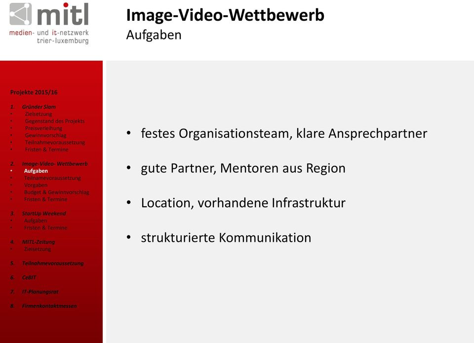 gute Partner, Mentoren aus Region Location,