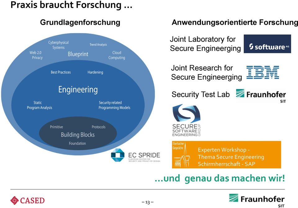for Secure Engineerging Security Test Lab Experten Workshop - Thema