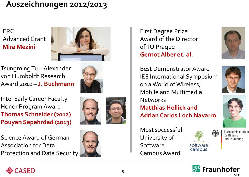 Data Protection and Data Security First Degree Prize Award of the Director of TU Prague Gernot Alber et. al.