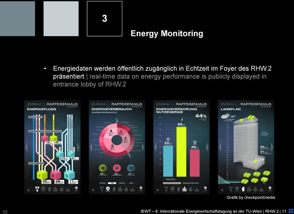 2 präsentiert real-time data on energy performance is publicly