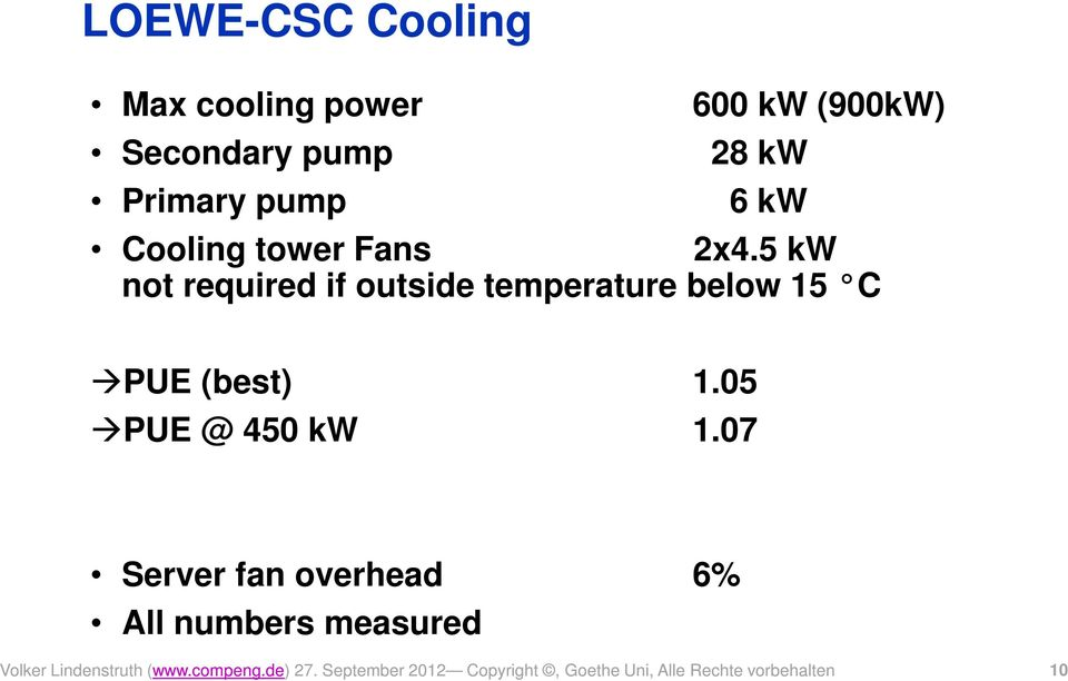 5 kw not required if outside temperature below 15 C PUE (best) 1.05 PUE @ 450 kw 1.