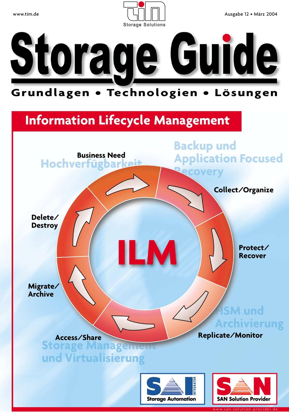 Information Lifecycle Management Business Need