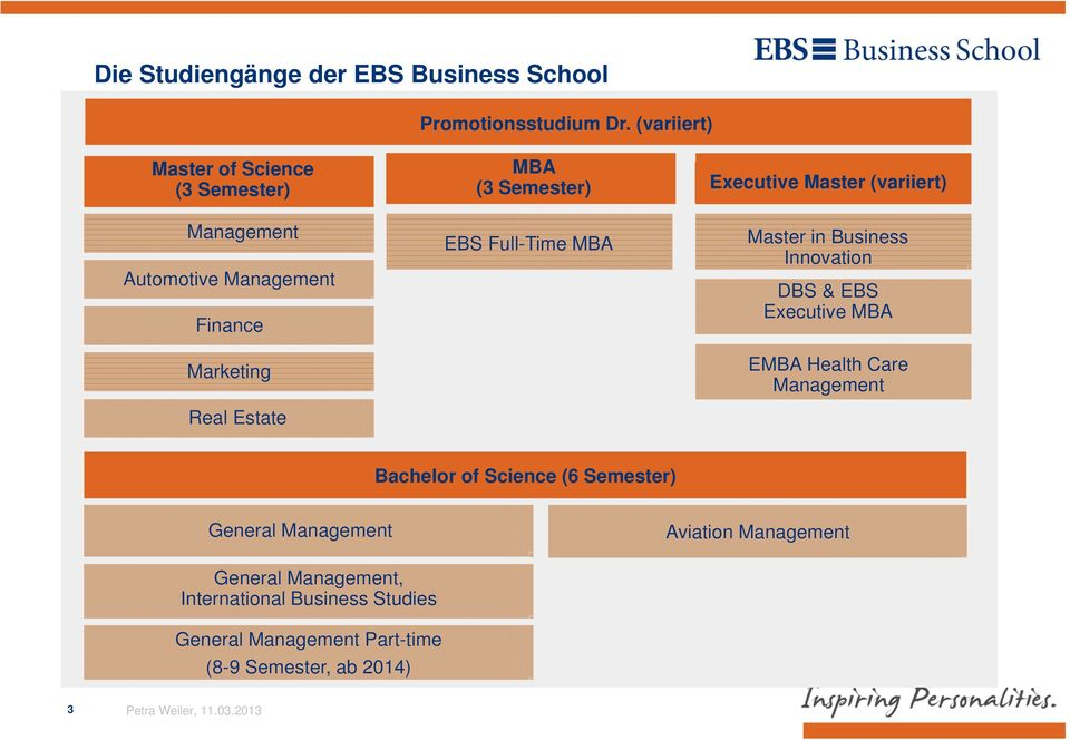 Finance Marketing Real Estate EBS Full-Time MBA Master in Business Innovation DBS & EBS Executive MBA EMBA Health Care